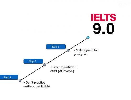 IELTS Speaking Tips – Building fluency